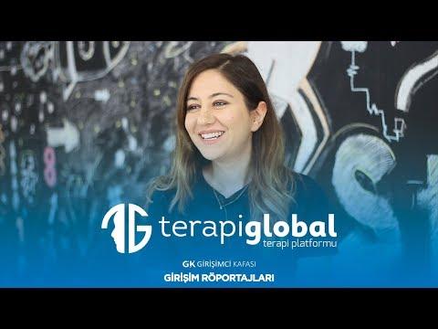 TerapiGlobal: Terapi Alanında Çalışan Uzmanları Danışanlarla Buluşturan Platform
