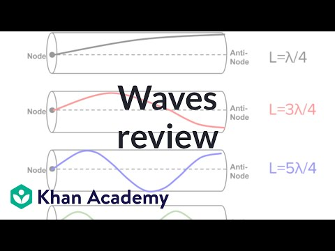 AP Physics 1 review of Waves and Harmonic motion (video