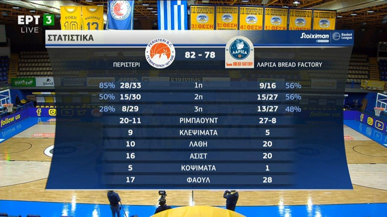 Basket League: Περιστέρι – Λάρισα 82-78 | HIGHLIGHTS | 19/12/2020 | ΕΡΤ