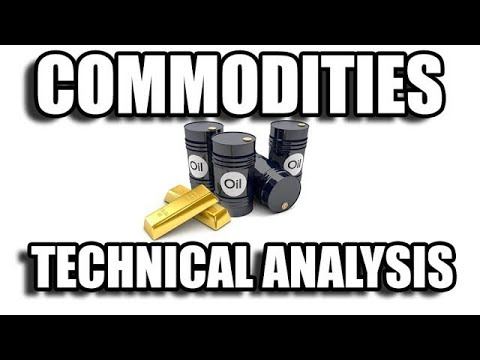 Commodities Dollar Gold Silver Oil NatGas Technical Analysis Chart 10/20/2019 by ChartGuys.com