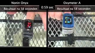 Hier is het bewijs! Nonin Onyx water test