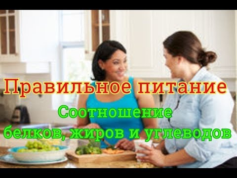 Как похудеть на 15 ru за один день