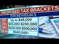 Download Youtube: Winners and losers in the GOP tax plan
