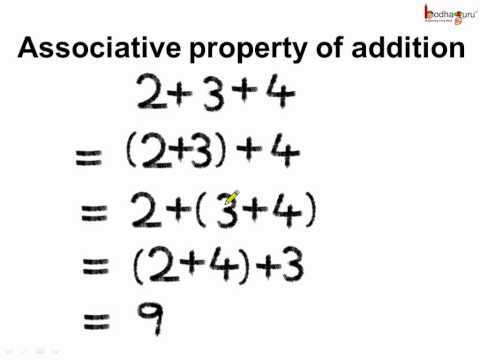 Properties of whole numbers icse class 6 maths nextgurukul math associative property of whole number addition and additive identity english ibookread ePUb