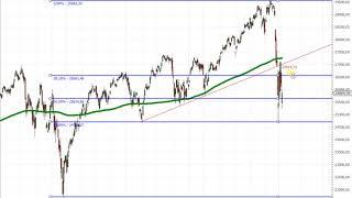 Wall Street – Es bleibt unruhig!