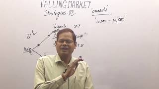FALLING MARKET STRATEGIES-III 08 October 2018 : ETF A SAFE ROUTE?