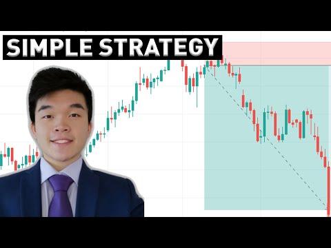 Geriausi svyravimo prekybos diagramos rodikliai