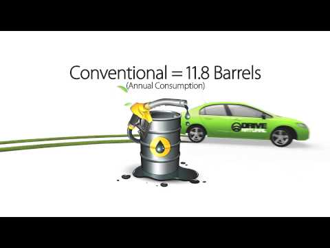 How Much Does Compressed Natural Gas Cost Per Gallon