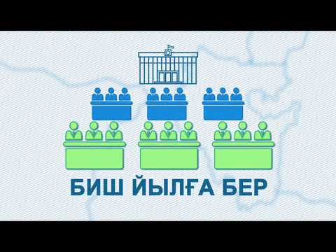 Общий Выборы баш .яз.