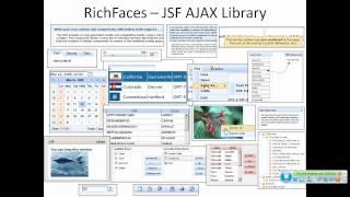 Web Frameworks on JBoss (Having It Your Way)
