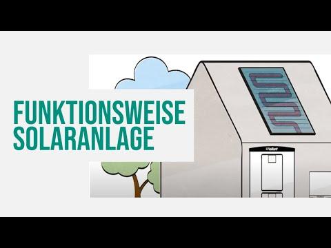 Wie funktioniert eine Solaranlage? - Vaillant