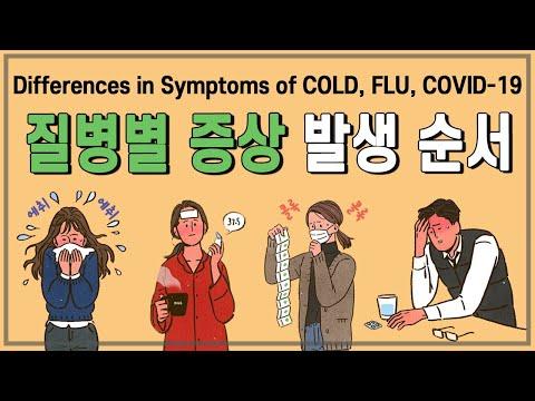 [COVID-19] 코로나19/독감/감기, 증상발생 순서차이??