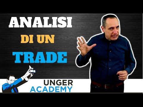 Corso di formazione sul trading di opzioni