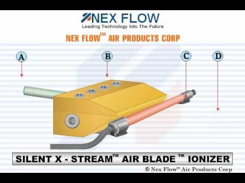 Silent X-Stream Air-Blade Ionizer