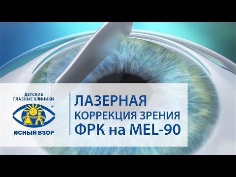 Высокое давление глазного дна лечение