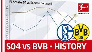 FC Schalke 04 vs. Borussia Dortmund Table Battle Since 1963 - Powered by FDOR