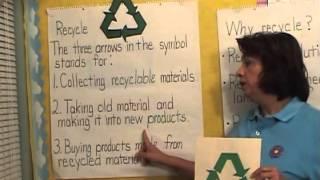 Preschool Kindergarten Recycling Activity
