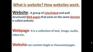 What is Website | Web page | Type Of Websites in Hindi | Beginners