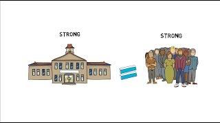 CTA Strong Schools 2019 Video