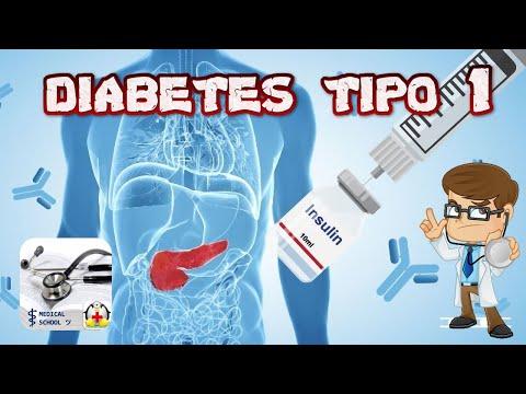 Compras para los diabéticos Nizhny Novgorod