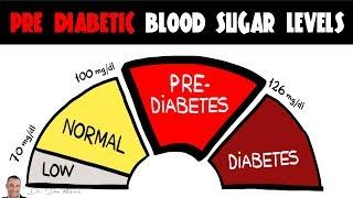 Blood Sugar Health Tips – Pre Diabetic Blood Sugar Levels!