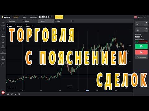 Отследить перевод биткоин
