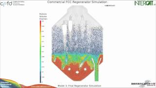 CFD Simulation of a Full-Scale Commercial FCC Regenerator