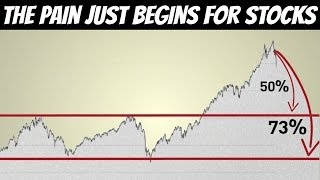 This Chart Show that Stock Market Can Drop by More Than 73% (Sooner Than You Think)