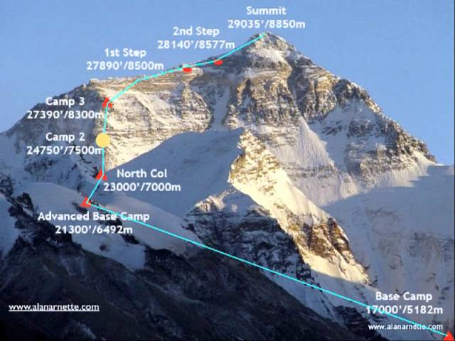 climbing mount everest everything you need to know north col route to summit