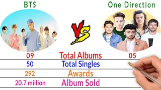 BTS vS One Direction - Boy Band Comparison - Filmy2oons