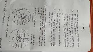 bpsc 60th to 62th mains question paper 2018 - Hài Trấn Thành