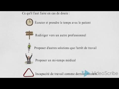 Les moyens modernes pour le traitement du psoriasis