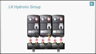 LK HydronicGroup 125 Film (LKA) HydronicGroup 125 - LK 861 Montage