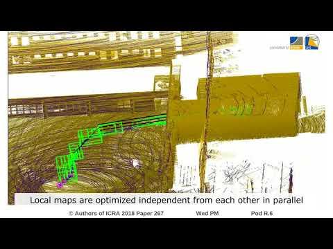 3D Mapping using Visual SLAM estimates - смотреть онлайн на