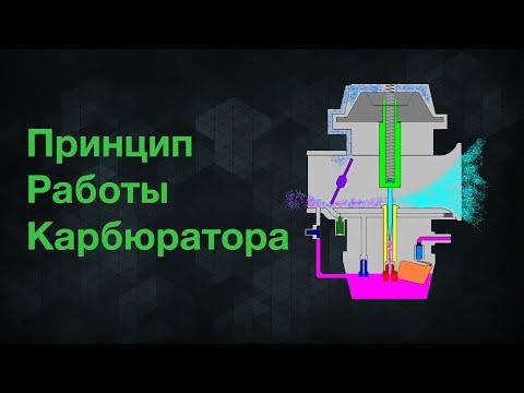 Карбюратор. Принцип работы карбюратора / Carburetor. How a carburetor works   IzoFox Video