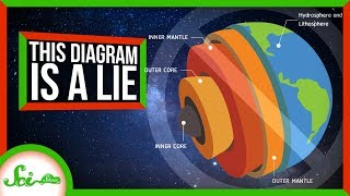 This Diagram of Earth Is a Lie