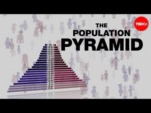 Population pyramids: Powerful predictors of the future – Kim Preshoff
