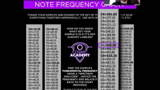 PRODUCTION TIP:  Free Note Frequency Chart / Super useful!
