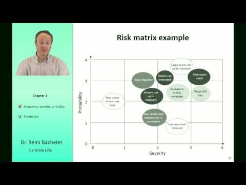 Priorization in risk management