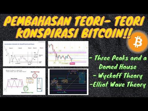 Margó kereskedelem a bitcoin-on