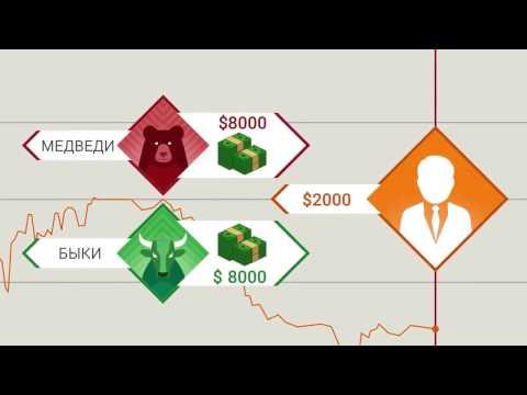 Оценка волатильности рынка