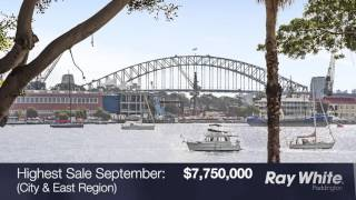 Ray White Paddington September 2015 Market Update