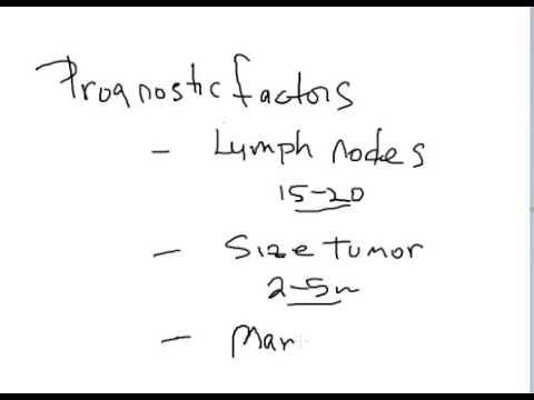 Sintomas do cancer de colo de utero hpv