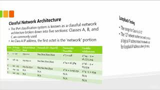IPv4 lecture | IPv4 tutorial | IPv4 header format | IPv4 addressing
