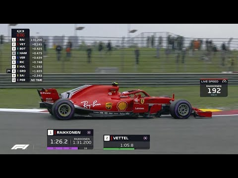 2018 Chinese Grand Prix: Qualifying Highlights