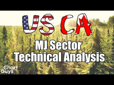 Marijuana Stocks Technical Analysis Chart 9/17/2019 by ChartGuys.com