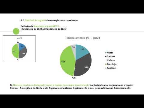 """Centro PINUS analisa Execução do PDR2020 """"florestal"""""""