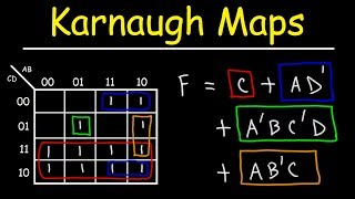Introduction to Karnaugh Maps - Combinational Logic Circuits, Functions, & Truth Tables