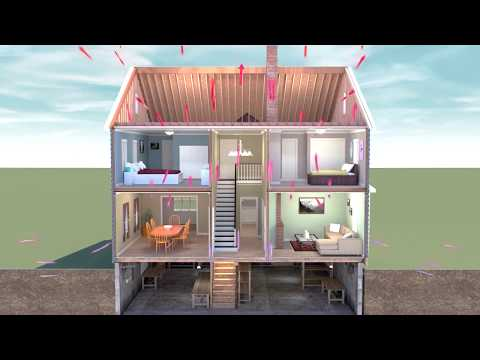 The Stack Effect & Your Home