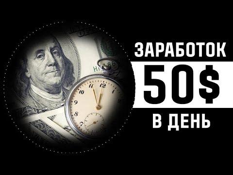 Стратегия опционов за 60 секунд